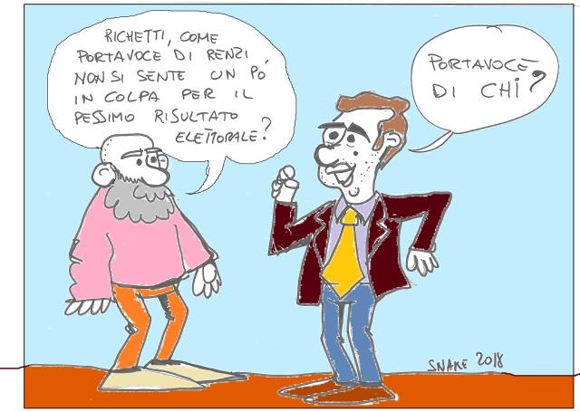 richett