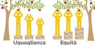 uguaglianza due
